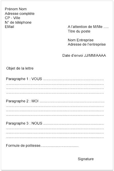 la pr u00e9sentation de la lettre de motivation